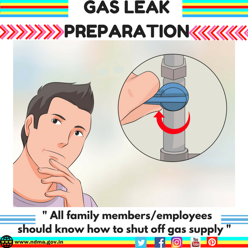 All family members/employees should know how to shut off gas supply