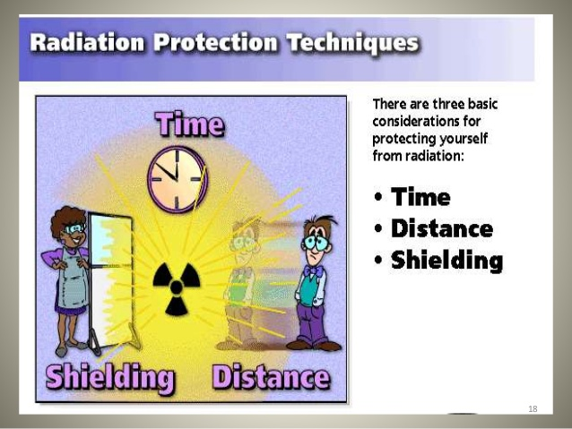 Three rules for safety - Time, Distance, Shielding