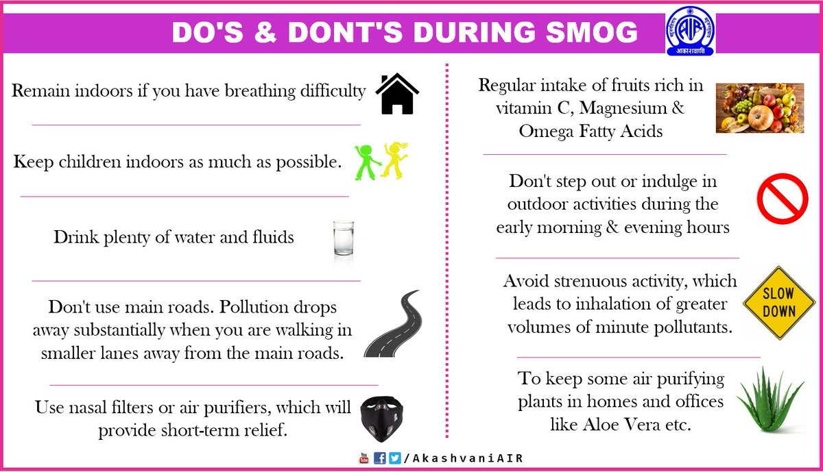 Don'ts and don'ts during smog
