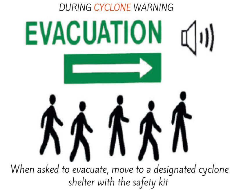 During cyclone warning - when asked to evacuate, move to a designated cyclone shelter with the safety kit.