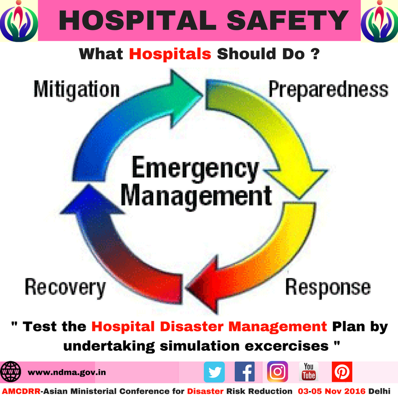 Test the Hospital Disaster Management Plan by undertaking simulation exercises